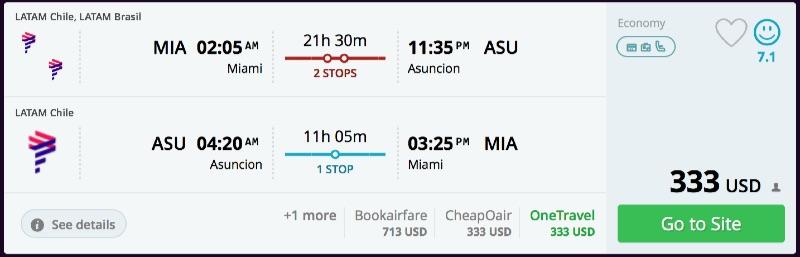Miami to Paraguay